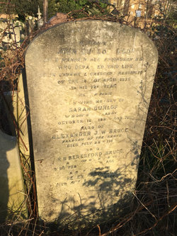 Edith Sarah Jane Dalrymple Bruce (1863-1944) - Find A ...