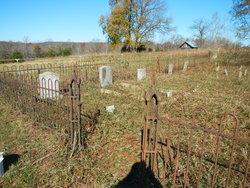 Wright-Martin Family Cemetery