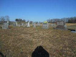 James H. Cherry Family Cemetery