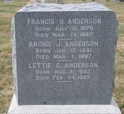 Lettie C. Anderson