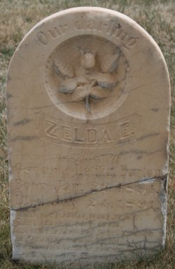 Zelda Elizabeth Barton