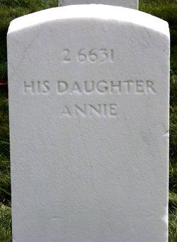 Annie Plum