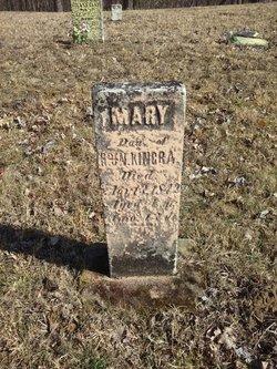 Mary Kingery