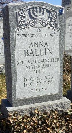 Anna Ballin