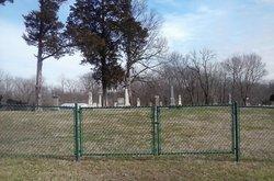 Gundy Cemetery