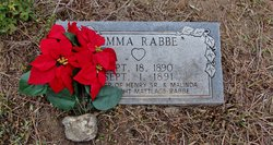 Emma Rabbe