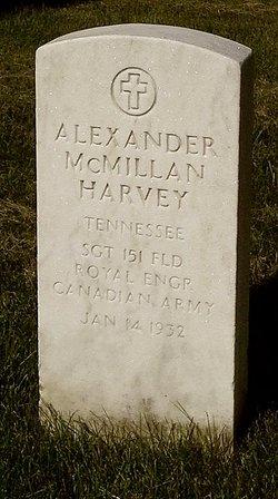 Alexander McMillan Harvey