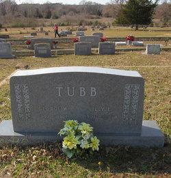 George W Tubb