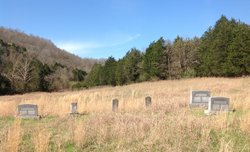 McCawley Family Cemetery