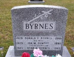 Ida M <I>Dunphy</I> Byrnes