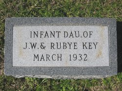 Infant daughter Key