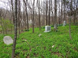 Burgan Cemetery