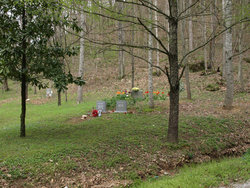 McMillian Family Cemetery
