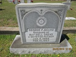 George F. Beard