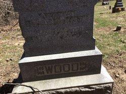 Philip Wood