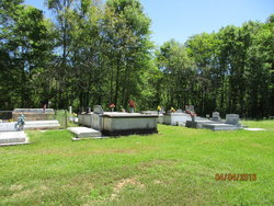 Daugereaux Cemetery