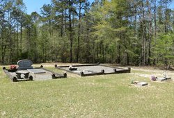 Hickory Hollow Cemetery
