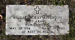 Wallace Gray Apperson