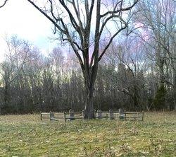 Betts Family Cemetery