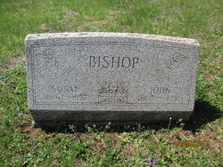 John W. Bishop