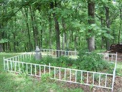 Becker-Schaeffner Cemetery
