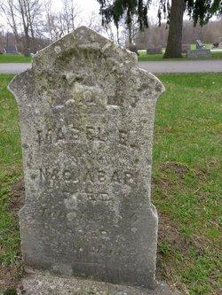 Mabel E. Abar