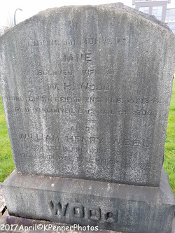 William Henry Wood