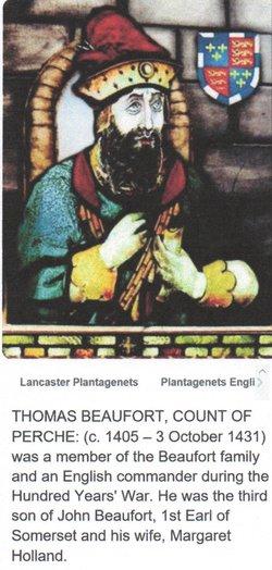 Thomas Beaufort