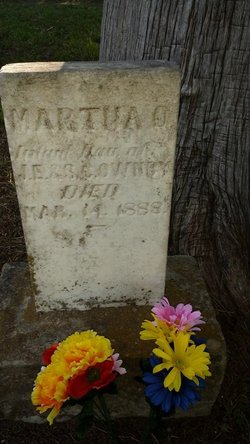 Martha O Ownby
