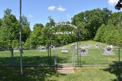 Skimmiehorn Cemetery