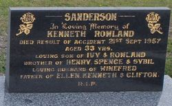 Kenneth Rowland Sanderson