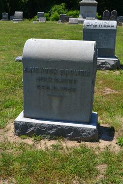 James Newton Bagwell