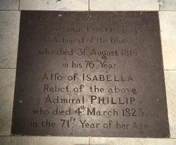 Isabella <I>Whitehead</I> Phillip