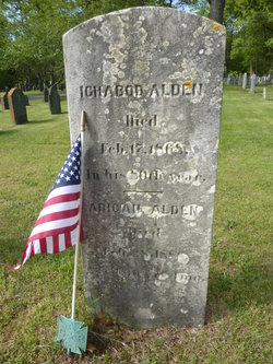 Ichabod Alden