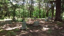 Kizer Cemetery