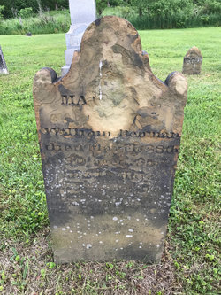 how to write a sponsorship letter denman 1795 1830 find a grave memorial 1795
