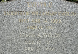 Mark A. Welch