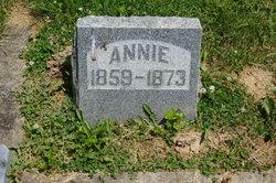 Annie Green