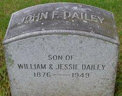 John Francis Dailey
