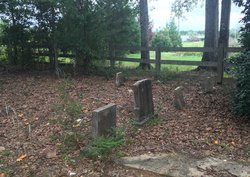 Hollingsworth Family Cemetery