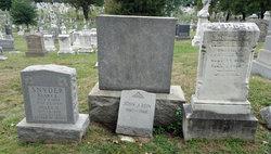 Harry E. Snyder