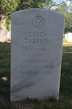 Luigi Taffuri