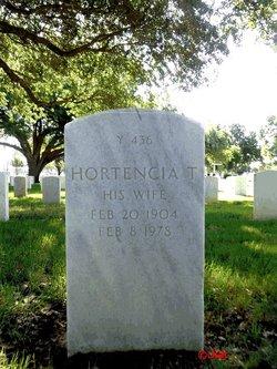 Hortencia T Garcia