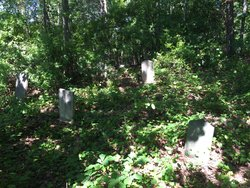 Parsons Family Cemetery