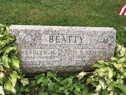 Nelson Keith Beatty