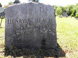 Henry Walter Beach