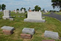 Thomas Dale Bailey