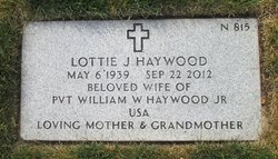 Lottie Haywood