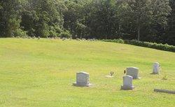 Saint Peters M.B. Church Cemetery