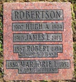 d1f5763c0f4f Hugh Alexander Robertson (1907-1909) - Find A Grave Memorial